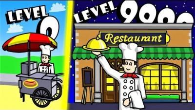 MAKING LEVEL 999 RESTAURANT in Restaurant Tycoon 2! // Roblox